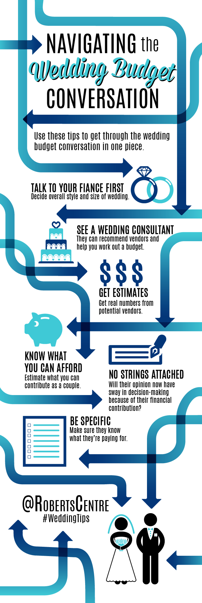 how to navigate the wedding budget conversation wedding budget