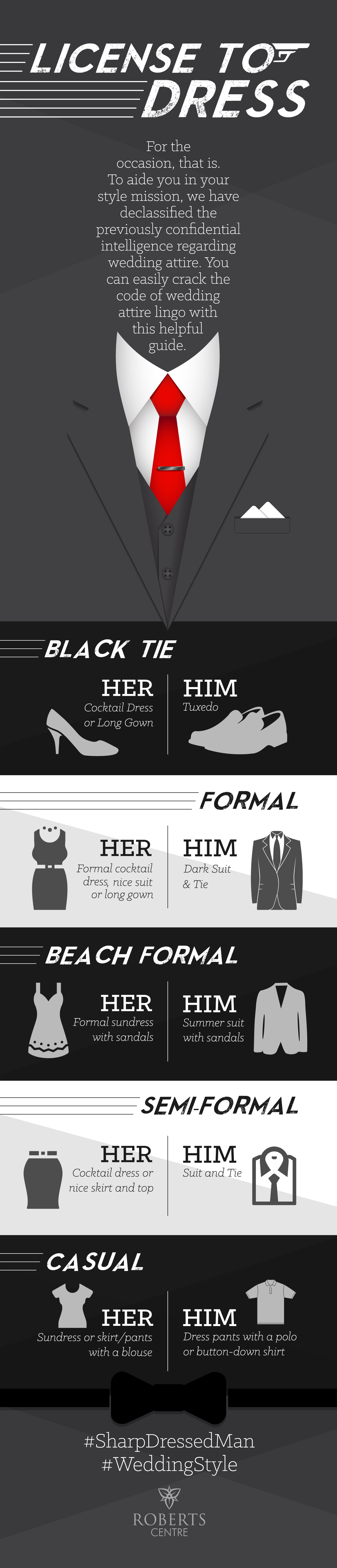 ef23e7f3140 Deciphering Wedding Guest Dress Code - Wedding Guest Attire Tips