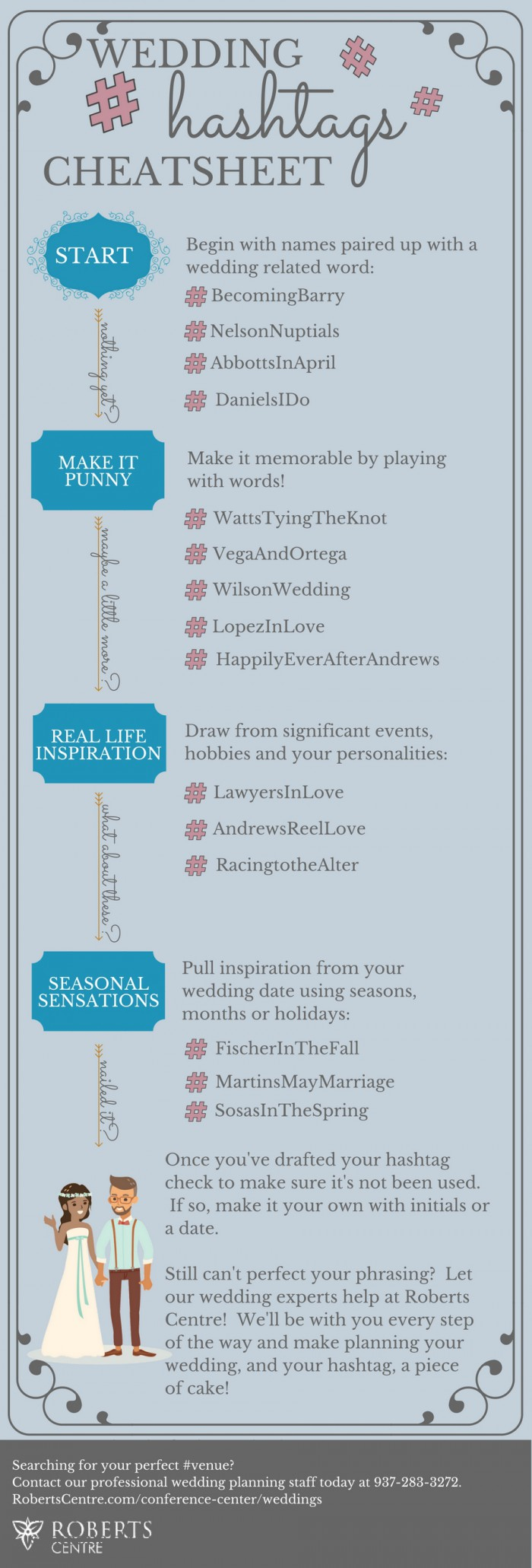 A Wedding Hashtags Cheat Sheet for Your Special Day